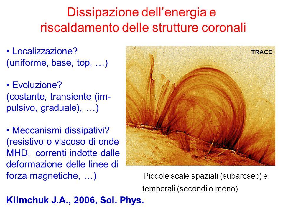 Dissipazione dellenergia e riscaldamento delle strutture coronali Localizzazione? (uniforme, base, top, …) Evoluzione? (costante, transiente (im- puls