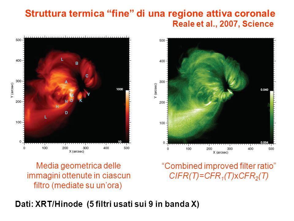 Struttura termica fine di una regione attiva coronale Reale et al., 2007, Science Dati: XRT/Hinode (5 filtri usati sui 9 in banda X) Media geometrica
