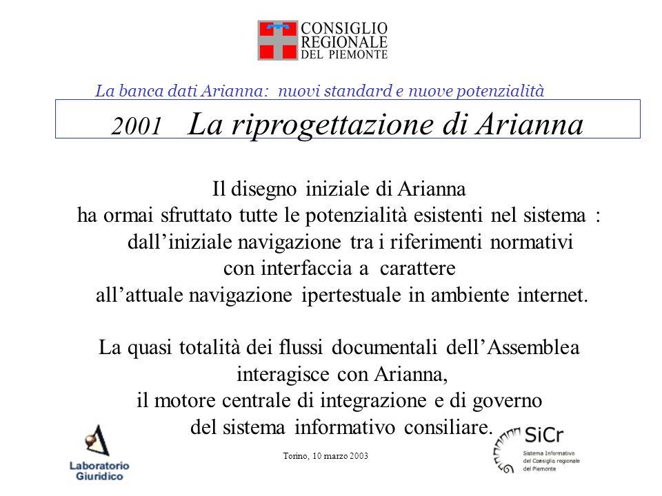 La banca dati Arianna: nuovi standard e nuove potenzialità Torino, 10 marzo 2003 2001 La riprogettazione di Arianna Il disegno iniziale di Arianna ha