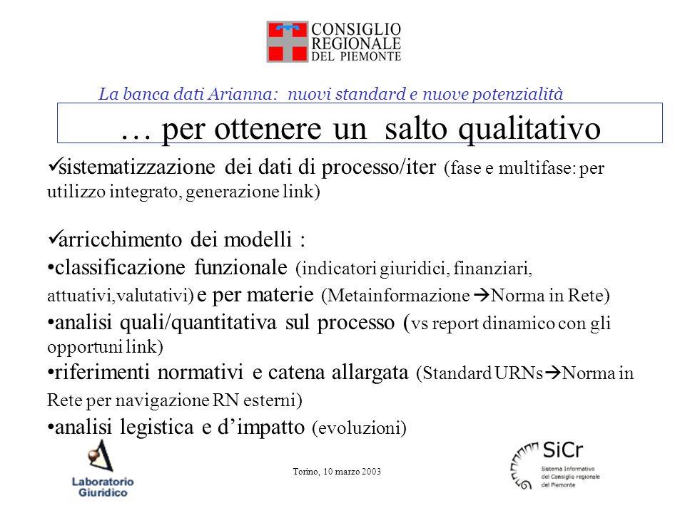 La banca dati Arianna: nuovi standard e nuove potenzialità Torino, 10 marzo 2003 … per ottenere un salto qualitativo sistematizzazione dei dati di pro