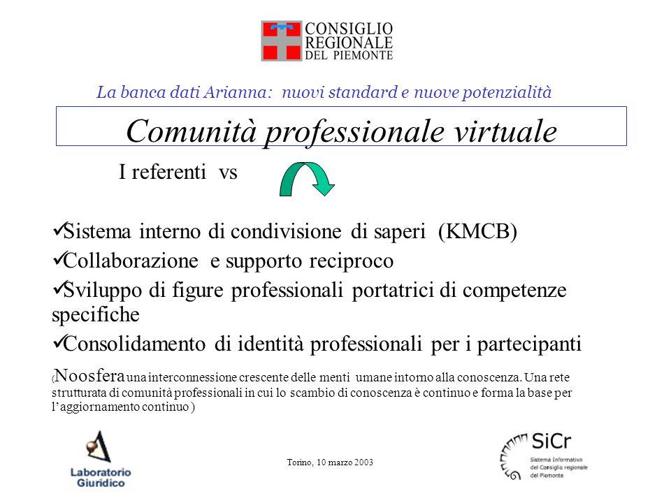 La banca dati Arianna: nuovi standard e nuove potenzialità Torino, 10 marzo 2003 I referenti vs Sistema interno di condivisione di saperi (KMCB) Colla