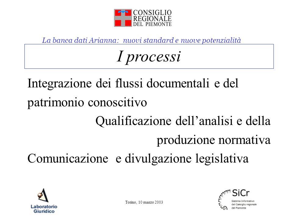 La banca dati Arianna: nuovi standard e nuove potenzialità Torino, 10 marzo 2003 Sistema di informatica giuridica Integrazione dei flussi documentali