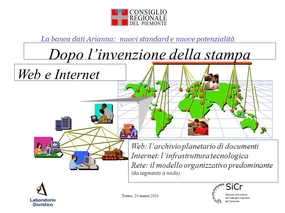 La banca dati Arianna: nuovi standard e nuove potenzialità Torino, 10 marzo 2003 Dopo linvenzione della stampa Web: larchivio planetario di documenti