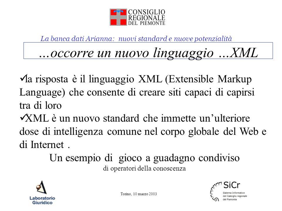 La banca dati Arianna: nuovi standard e nuove potenzialità Torino, 10 marzo 2003 …occorre un nuovo linguaggio …XML la risposta è il linguaggio XML (Extensible Markup Language) che consente di creare siti capaci di capirsi tra di loro XML è un nuovo standard che immette unulteriore dose di intelligenza comune nel corpo globale del Web e di Internet.