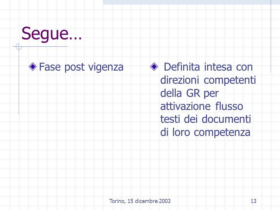Torino, 15 dicembre 200313 Segue… Fase post vigenza Definita intesa con direzioni competenti della GR per attivazione flusso testi dei documenti di loro competenza