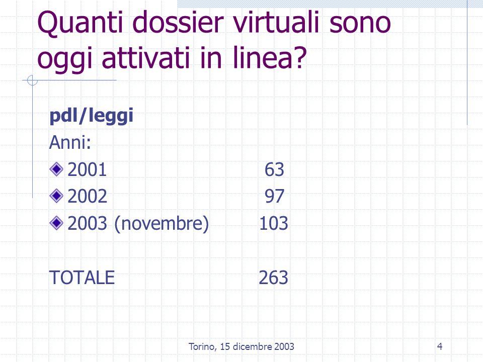 Torino, 15 dicembre 20034 Quanti dossier virtuali sono oggi attivati in linea.