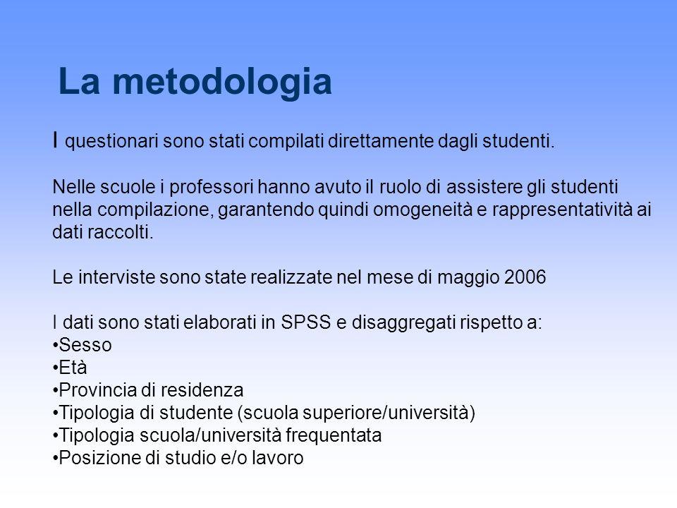 La metodologia I questionari sono stati compilati direttamente dagli studenti. Nelle scuole i professori hanno avuto il ruolo di assistere gli student
