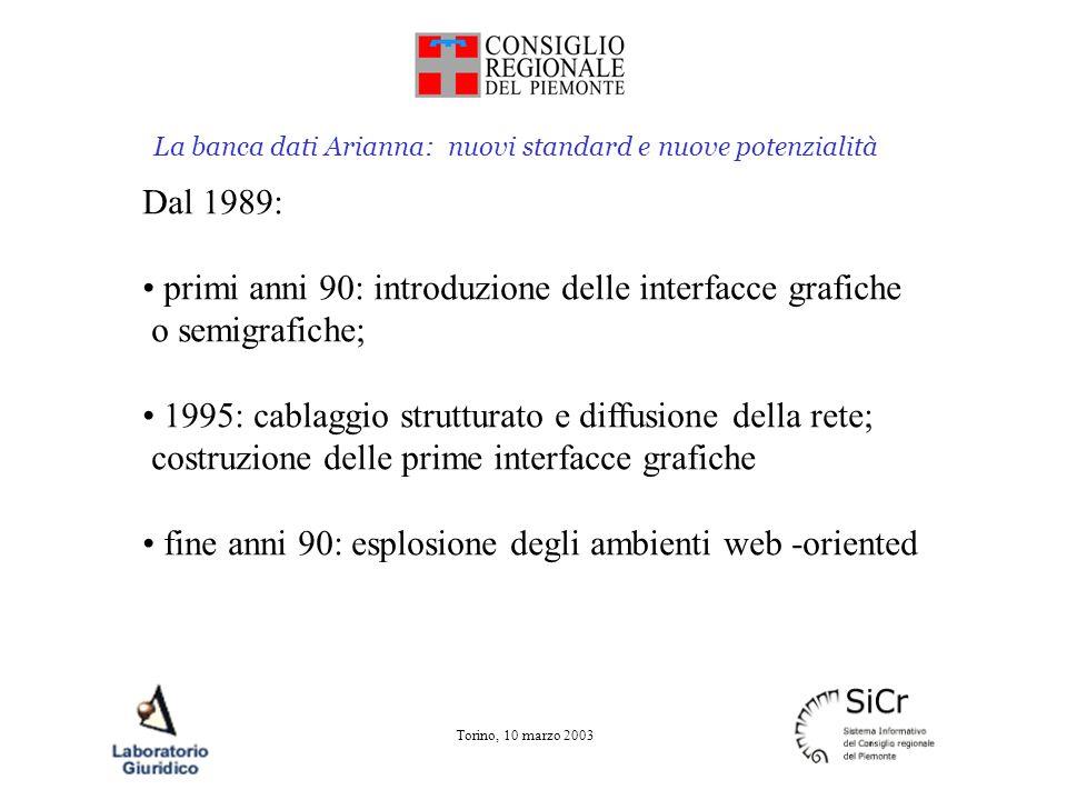 La banca dati Arianna: nuovi standard e nuove potenzialità Torino, 10 marzo 2003 Dal 1989: primi anni 90: introduzione delle interfacce grafiche o sem