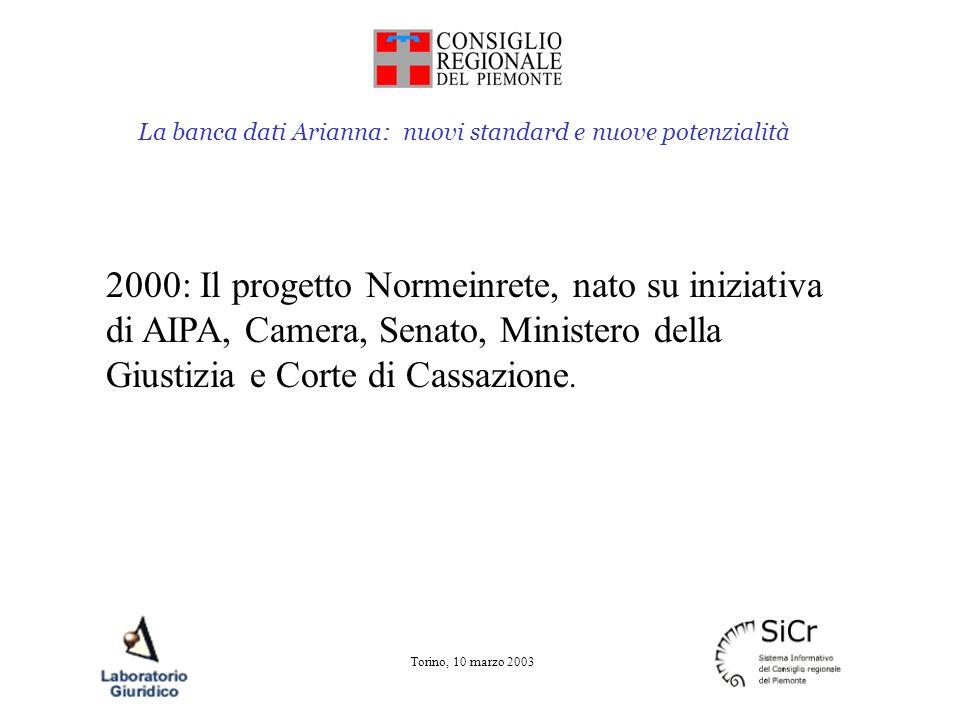 La banca dati Arianna: nuovi standard e nuove potenzialità Torino, 10 marzo 2003 2000: Il progetto Normeinrete, nato su iniziativa di AIPA, Camera, Se