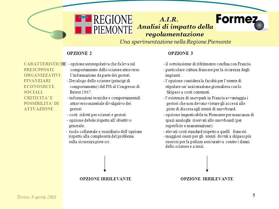 5 CARATTERISTICHE - opzione autoregolativa che fa leva sul- il sottoinsieme di riferimento confina con Francia PRESUPPOSTI comportamento dello sciator