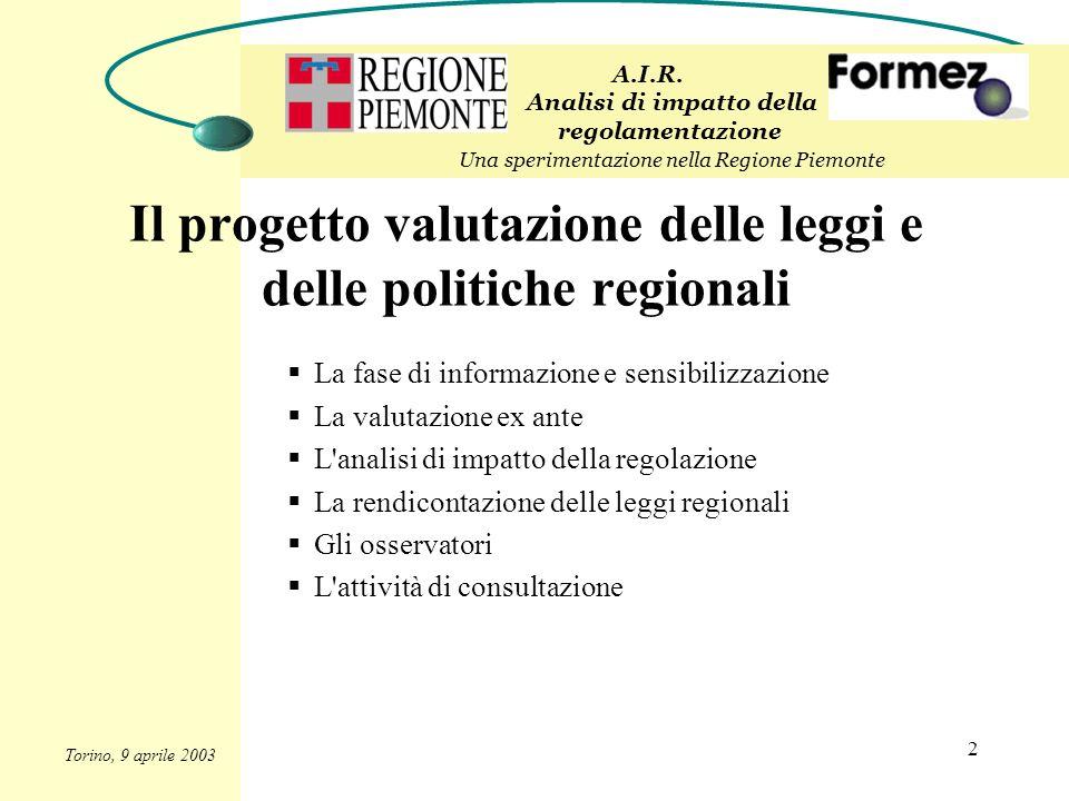 2 Il progetto valutazione delle leggi e delle politiche regionali La fase di informazione e sensibilizzazione La valutazione ex ante L'analisi di impa