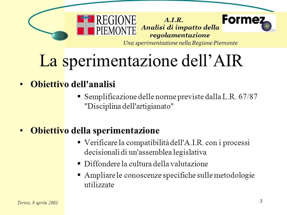3 La sperimentazione dellAIR Obiettivo dell'analisi Semplificazione delle norme previste dalla L.R. 67/87