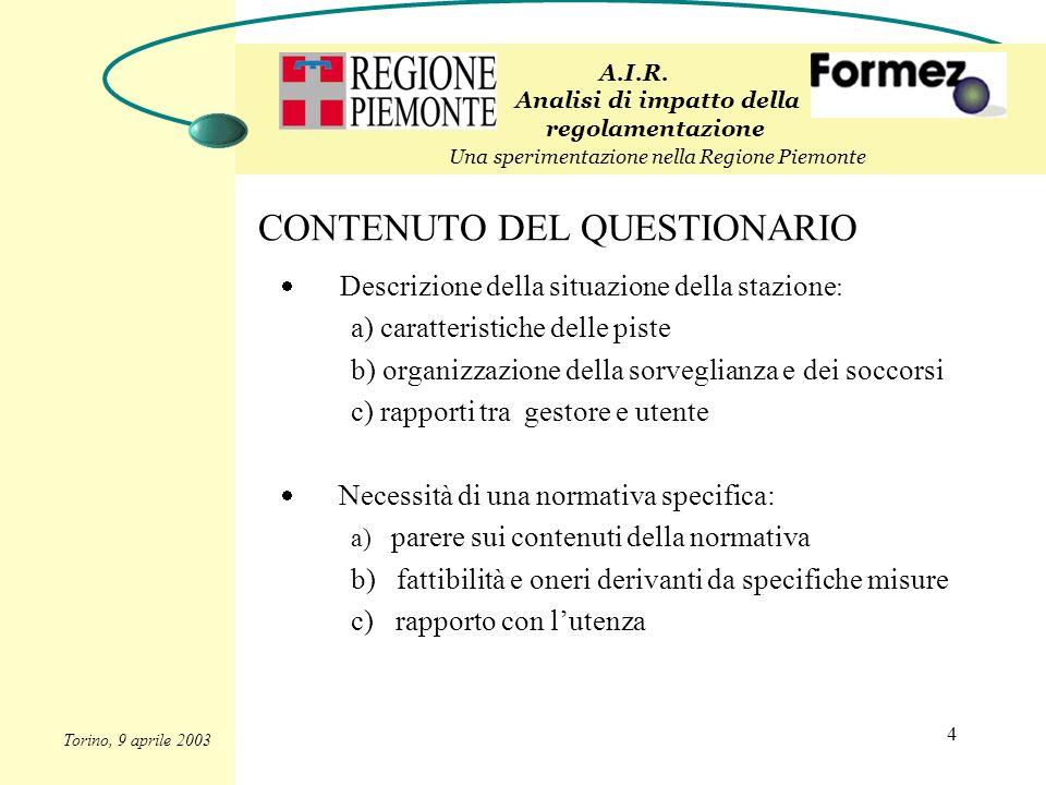 4 CONTENUTO DEL QUESTIONARIO A.I.R.
