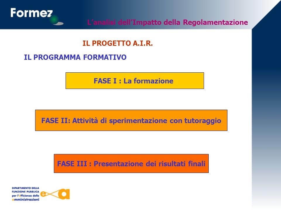 IL PROGRAMMA FORMATIVO Lanalisi dellImpatto della Regolamentazione IL PROGETTO A.I.R.