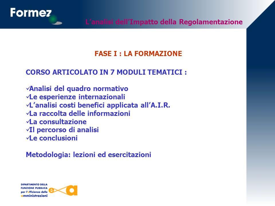 CORSO ARTICOLATO IN 7 MODULI TEMATICI : Analisi del quadro normativo Le esperienze internazionali Lanalisi costi benefici applicata allA.I.R.