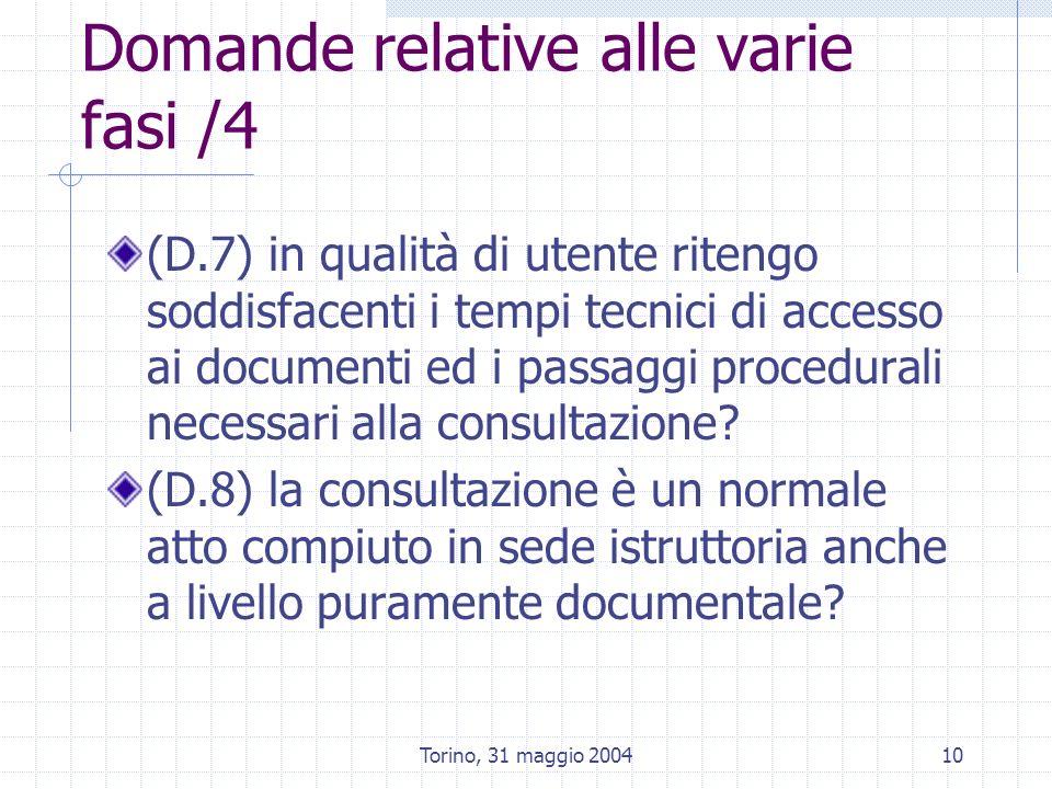 Torino, 31 maggio 200410 Domande relative alle varie fasi /4 (D.7) in qualità di utente ritengo soddisfacenti i tempi tecnici di accesso ai documenti