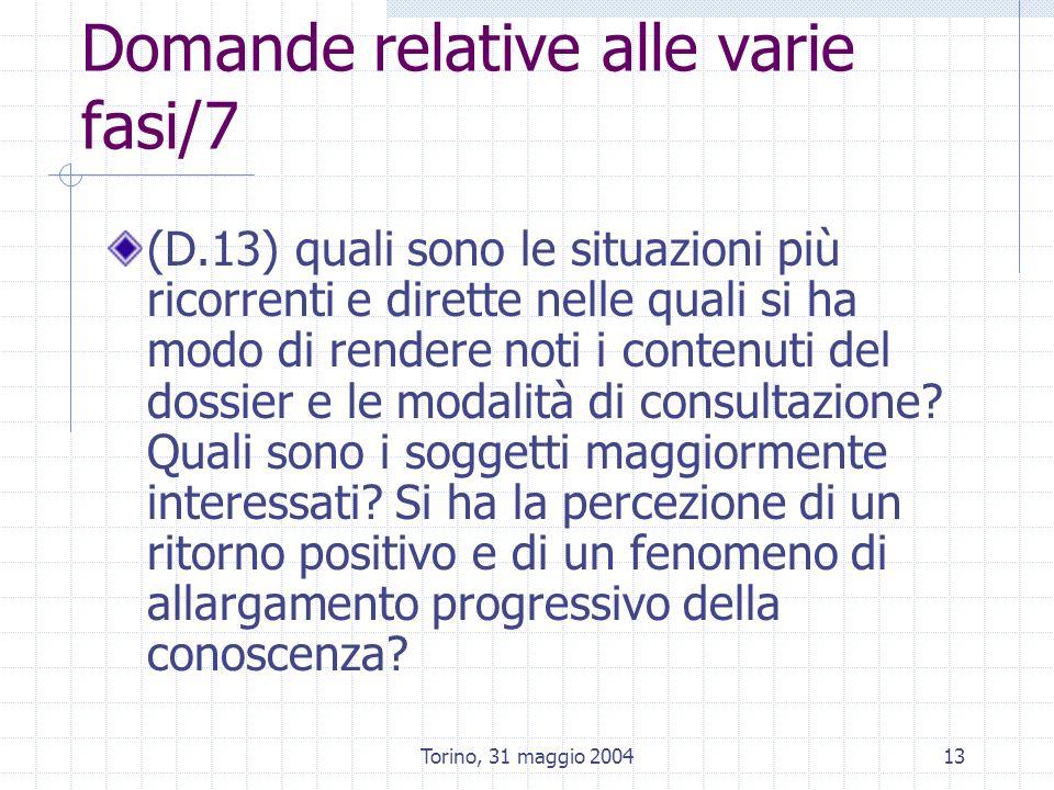 Torino, 31 maggio 200413 Domande relative alle varie fasi/7 (D.13) quali sono le situazioni più ricorrenti e dirette nelle quali si ha modo di rendere noti i contenuti del dossier e le modalità di consultazione.