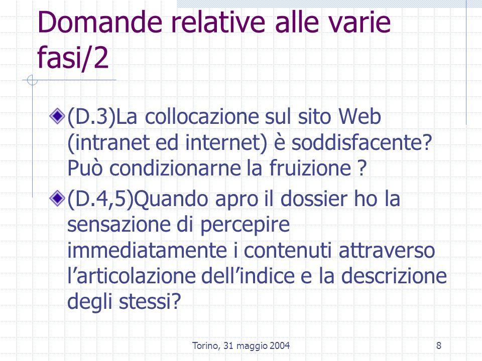 Torino, 31 maggio 20048 Domande relative alle varie fasi/2 (D.3)La collocazione sul sito Web (intranet ed internet) è soddisfacente? Può condizionarne