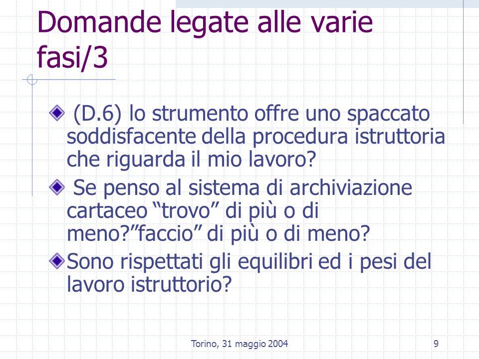Torino, 31 maggio 20049 Domande legate alle varie fasi/3 (D.6) lo strumento offre uno spaccato soddisfacente della procedura istruttoria che riguarda il mio lavoro.