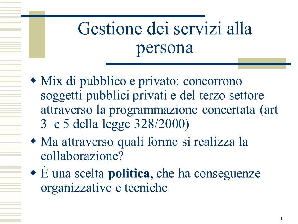 1 Gestione dei servizi alla persona Mix di pubblico e privato: concorrono soggetti pubblici privati e del terzo settore attraverso la programmazione concertata (art 3 e 5 della legge 328/2000) Ma attraverso quali forme si realizza la collaborazione.