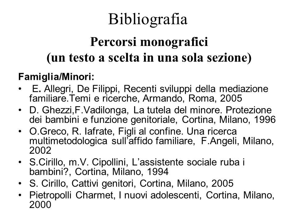 Bibliografia Famiglia/Minori: E. Allegri, De Filippi, Recenti sviluppi della mediazione familiare.Temi e ricerche, Armando, Roma, 2005 D. Ghezzi,F.Vad