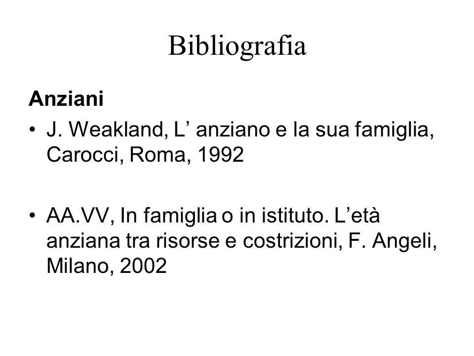 Bibliografia Anziani J. Weakland, L anziano e la sua famiglia, Carocci, Roma, 1992 AA.VV, In famiglia o in istituto. Letà anziana tra risorse e costri
