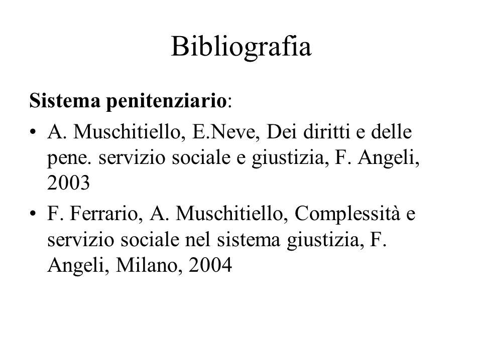 Bibliografia Sistema penitenziario: A. Muschitiello, E.Neve, Dei diritti e delle pene. servizio sociale e giustizia, F. Angeli, 2003 F. Ferrario, A. M