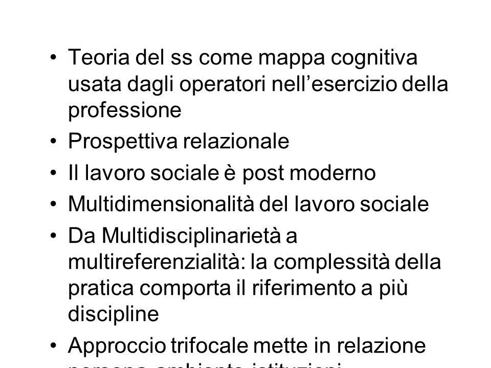 Teoria del ss come mappa cognitiva usata dagli operatori nellesercizio della professione Prospettiva relazionale Il lavoro sociale è post moderno Mult