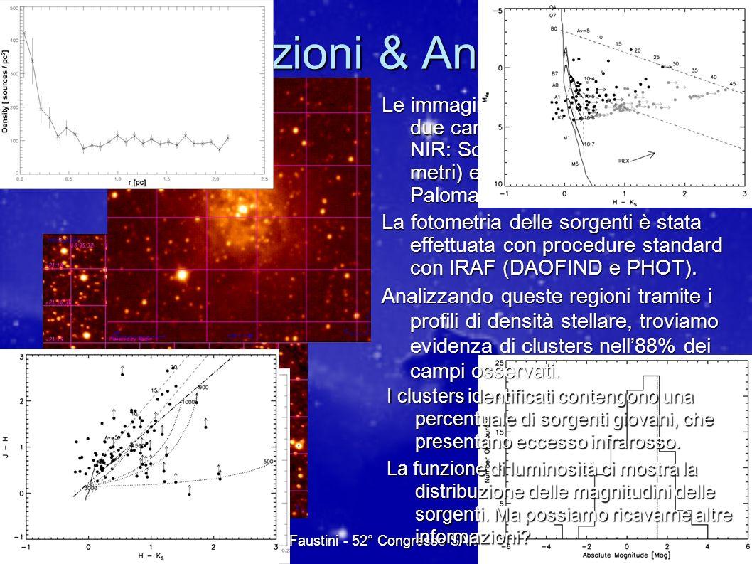 Teramo 05-Maggio-2008F. Faustini - 52° Congresso SAIt3 Osservazioni & Analisi Dati Le immagini sono state acquisite con due camere per osservazioni ne