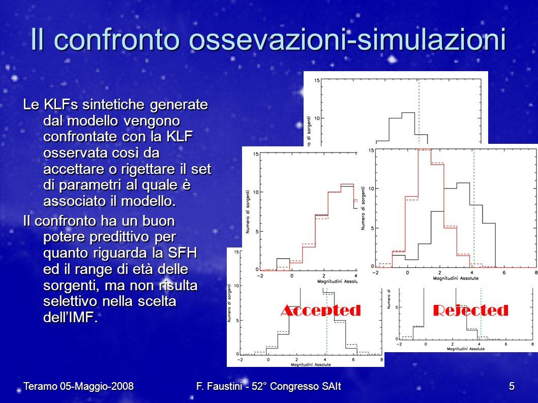 Teramo 05-Maggio-2008F. Faustini - 52° Congresso SAIt5 Il confronto ossevazioni-simulazioni Le KLFs sintetiche generate dal modello vengono confrontat