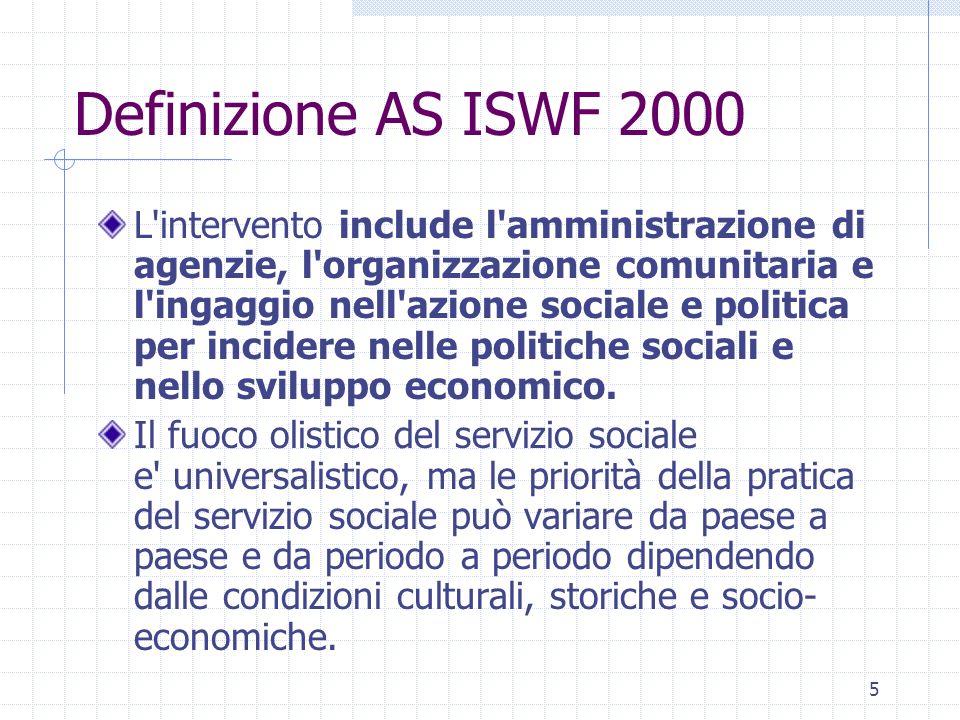 5 Definizione AS ISWF 2000 L intervento include l amministrazione di agenzie, l organizzazione comunitaria e l ingaggio nell azione sociale e politica per incidere nelle politiche sociali e nello sviluppo economico.