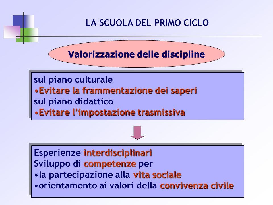 LA SCUOLA DEL PRIMO CICLO Valorizzazione delle discipline sul piano culturale Evitare la frammentazione dei saperiEvitare la frammentazione dei saperi