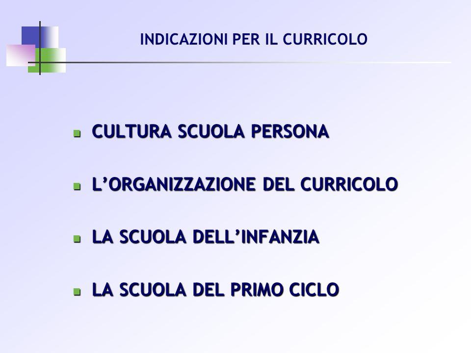 CULTURA SCUOLA PERSONA La scuola nel nuovo scenario La scuola nel nuovo scenario Centralità della persona Centralità della persona Per una nuova cittadinanza Per una nuova cittadinanza Per un nuovo umanesimo Per un nuovo umanesimo