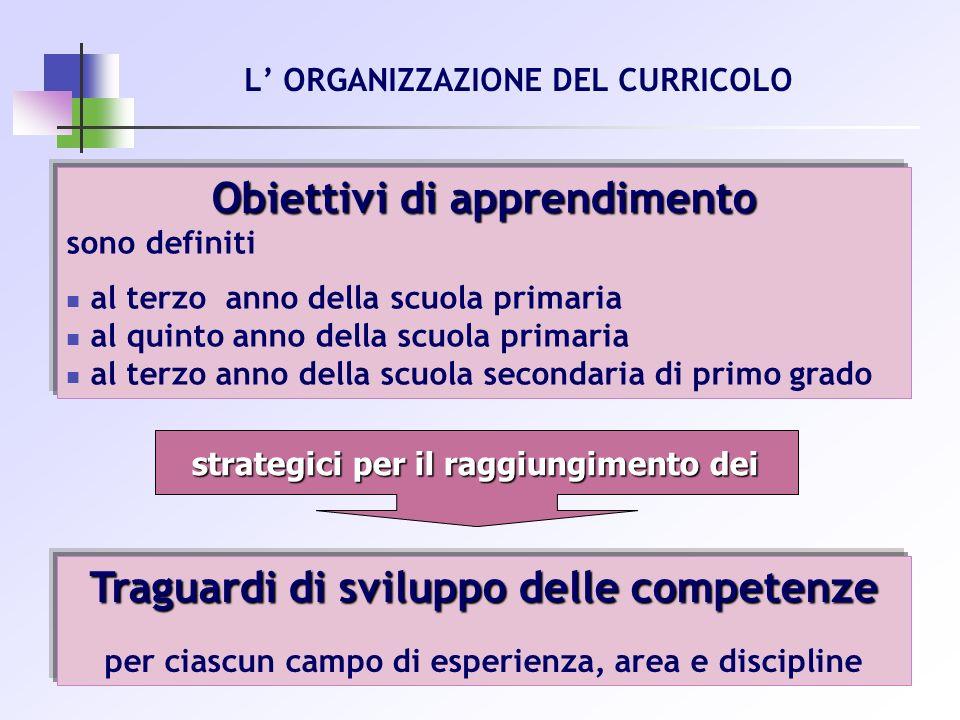 Obiettivi di apprendimento sono definiti al terzo anno della scuola primaria al quinto anno della scuola primaria al terzo anno della scuola secondari