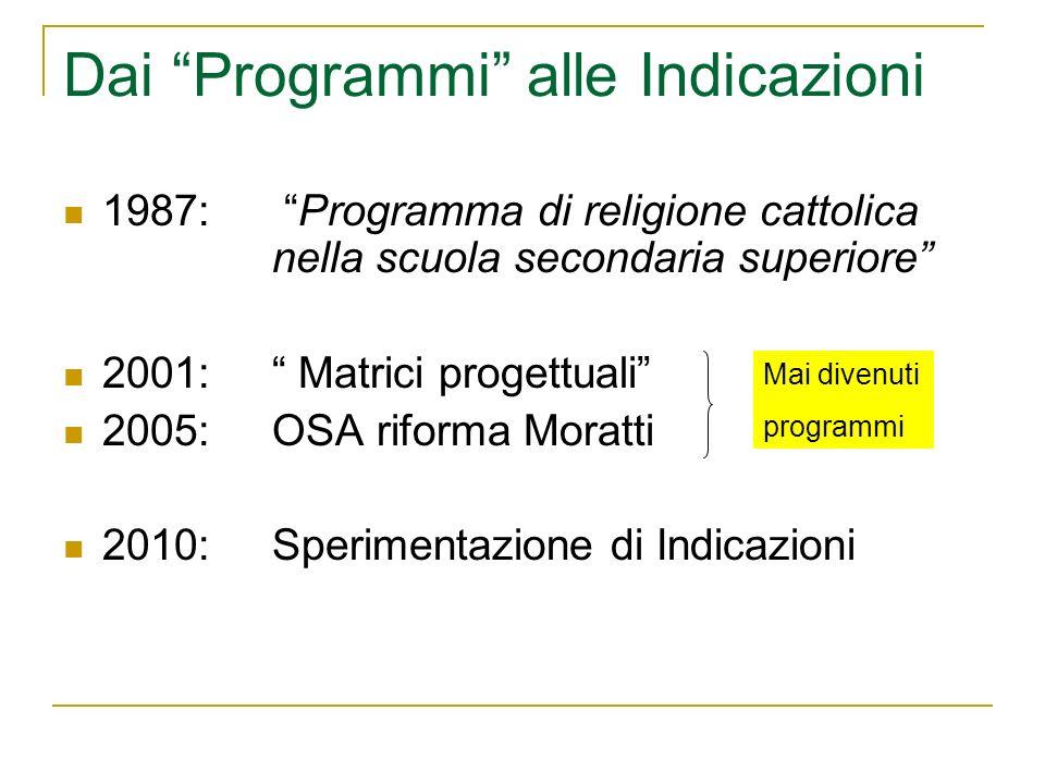 Dai Programmi alle Indicazioni 1987: Programma di religione cattolica nella scuola secondaria superiore 2001: Matrici progettuali 2005: OSA riforma Mo