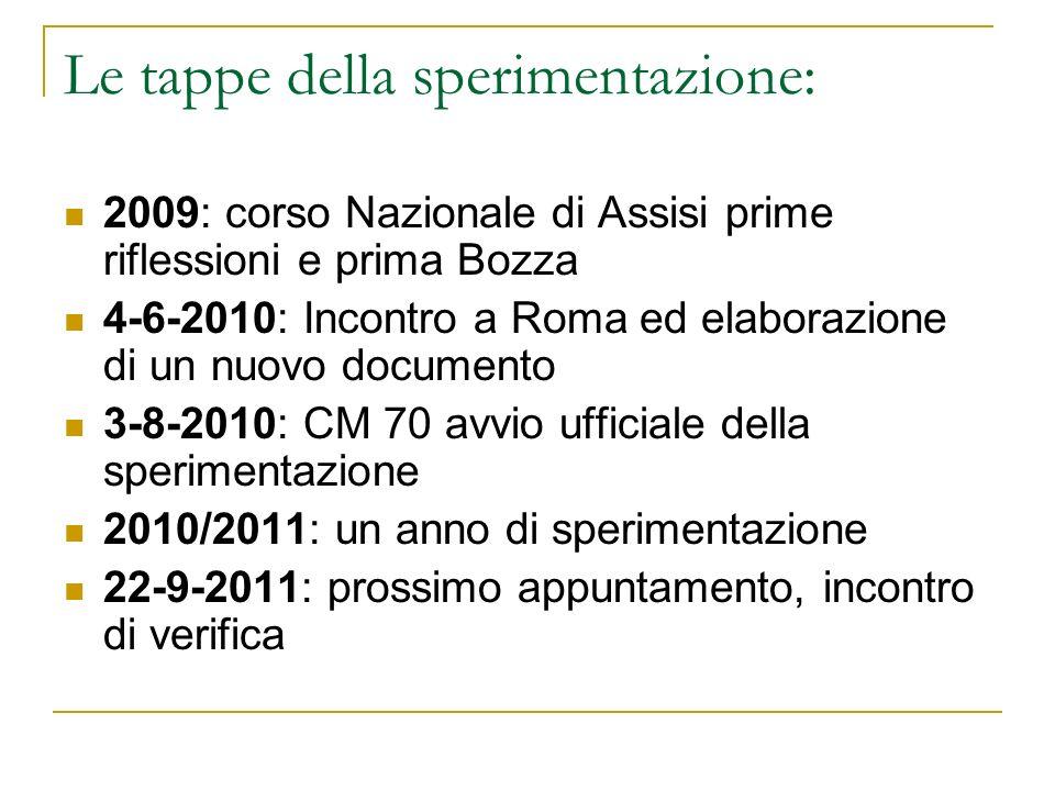Le tappe della sperimentazione: 2009: corso Nazionale di Assisi prime riflessioni e prima Bozza 4-6-2010: Incontro a Roma ed elaborazione di un nuovo