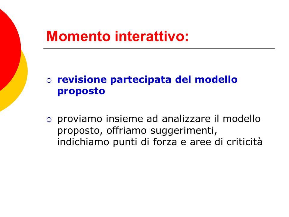 Momento interattivo: revisione partecipata del modello proposto proviamo insieme ad analizzare il modello proposto, offriamo suggerimenti, indichiamo