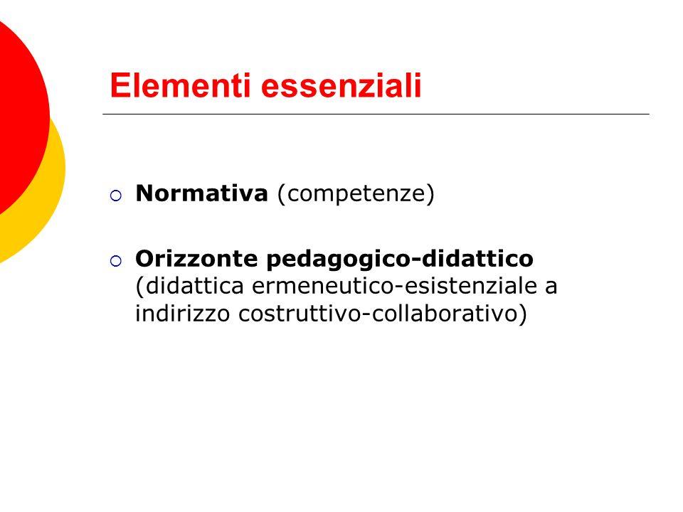 Elementi essenziali Normativa (competenze) Orizzonte pedagogico-didattico (didattica ermeneutico-esistenziale a indirizzo costruttivo-collaborativo)