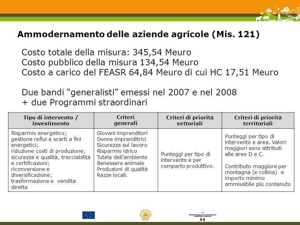 Ammodernamento delle aziende agricole (Mis.