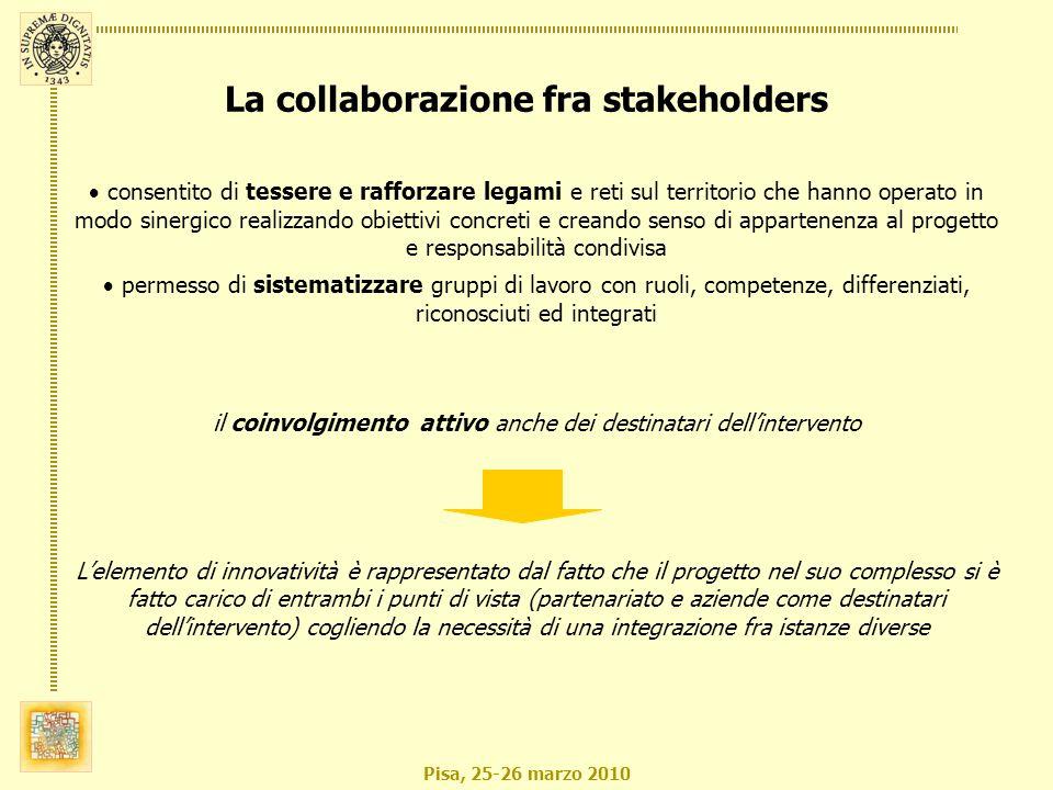 Pisa, 25-26 marzo 2010 consentito di tessere e rafforzare legami e reti sul territorio che hanno operato in modo sinergico realizzando obiettivi concr