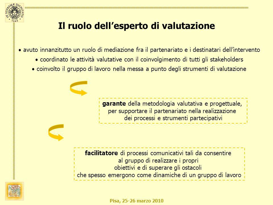 Pisa, 25-26 marzo 2010 avuto innanzitutto un ruolo di mediazione fra il partenariato e i destinatari dellintervento coordinato le attività valutative