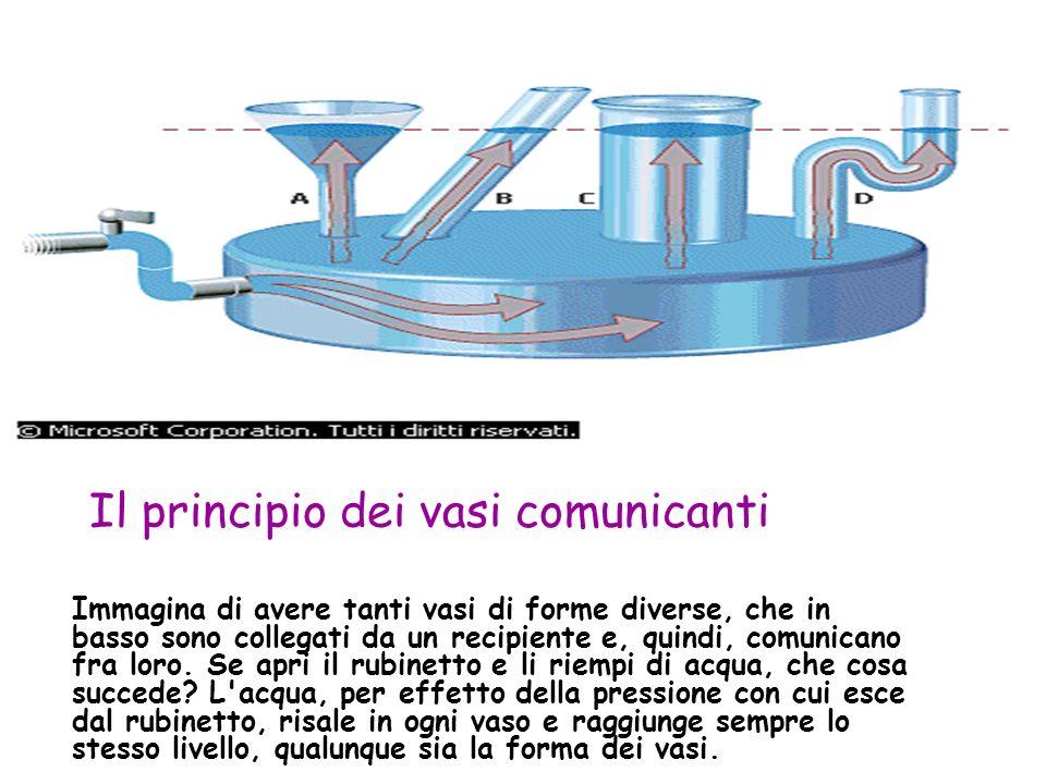 Immagina di avere tanti vasi di forme diverse, che in basso sono collegati da un recipiente e, quindi, comunicano fra loro.