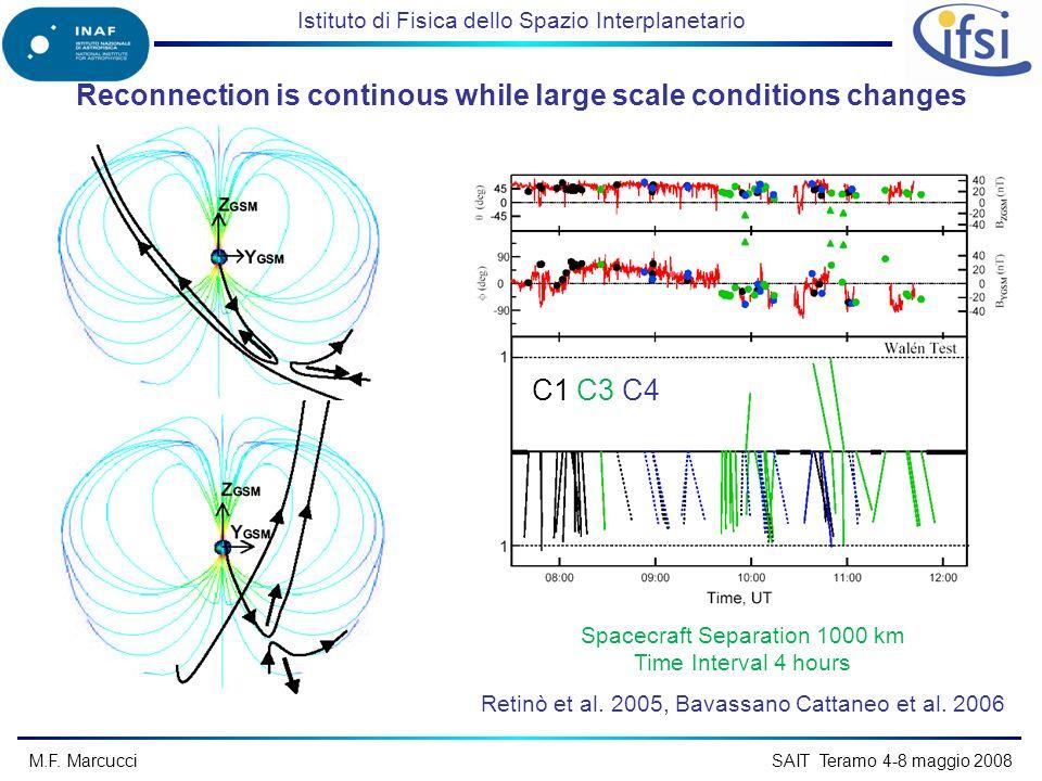 Istituto di Fisica dello Spazio Interplanetario M.F. Marcucci SAIT Teramo 4-8 maggio 2008 Retinò et al. 2005, Bavassano Cattaneo et al. 2006 Reconnect