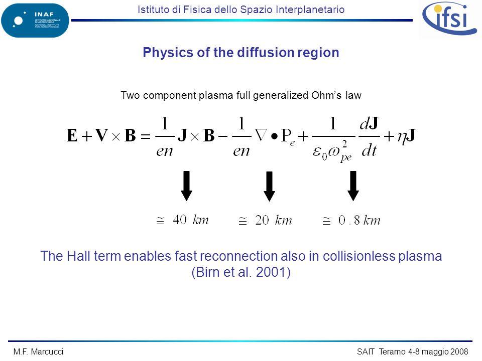 Istituto di Fisica dello Spazio Interplanetario M.F. Marcucci SAIT Teramo 4-8 maggio 2008 The Hall term enables fast reconnection also in collisionles