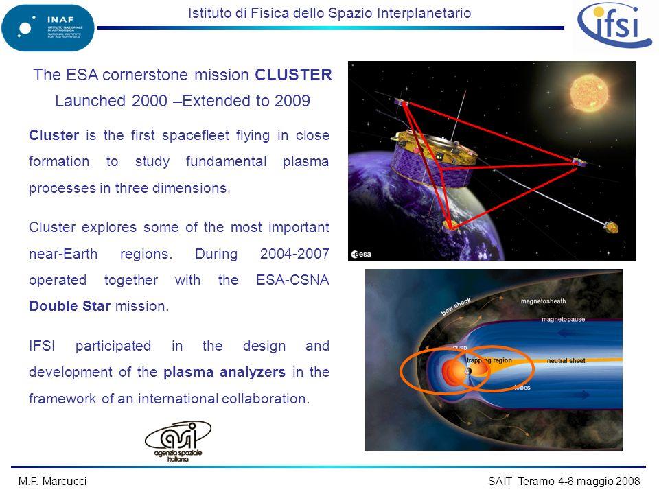 Istituto di Fisica dello Spazio Interplanetario M.F. Marcucci SAIT Teramo 4-8 maggio 2008 The ESA cornerstone mission CLUSTER Launched 2000 –Extended