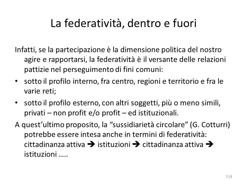 La federatività, dentro e fuori Infatti, se la partecipazione è la dimensione politica del nostro agire e rapportarsi, la federatività è il versante d