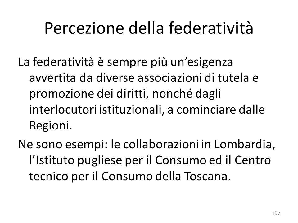 Percezione della federatività La federatività è sempre più unesigenza avvertita da diverse associazioni di tutela e promozione dei diritti, nonché dag