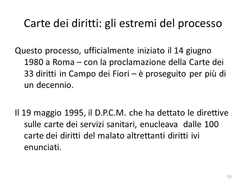 Carte dei diritti: gli estremi del processo Questo processo, ufficialmente iniziato il 14 giugno 1980 a Roma – con la proclamazione della Carte dei 33