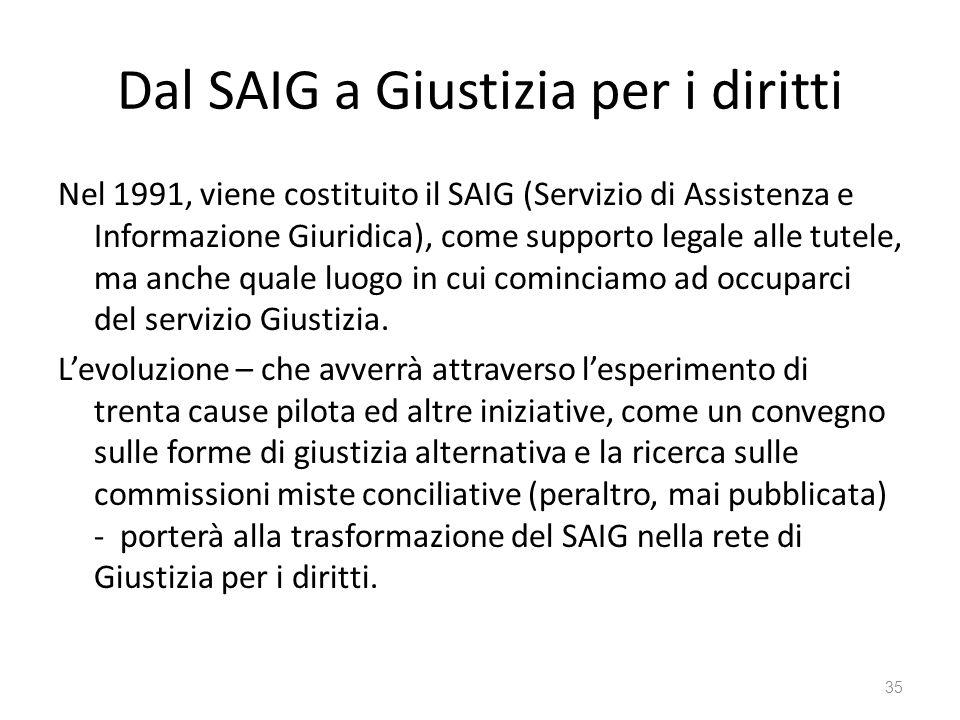 Dal SAIG a Giustizia per i diritti Nel 1991, viene costituito il SAIG (Servizio di Assistenza e Informazione Giuridica), come supporto legale alle tut