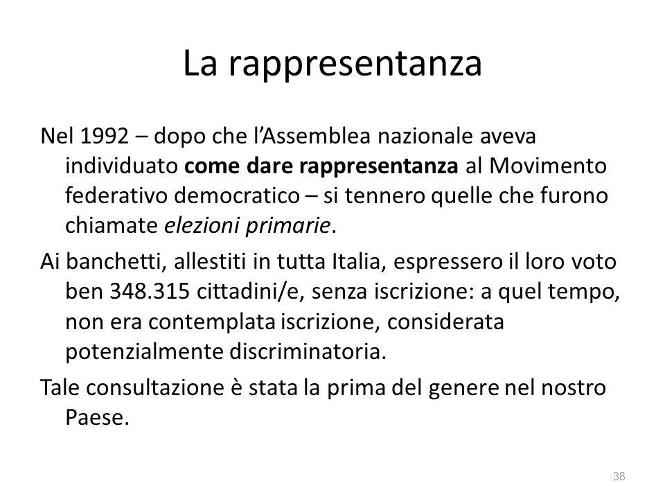 La rappresentanza Nel 1992 – dopo che lAssemblea nazionale aveva individuato come dare rappresentanza al Movimento federativo democratico – si tennero